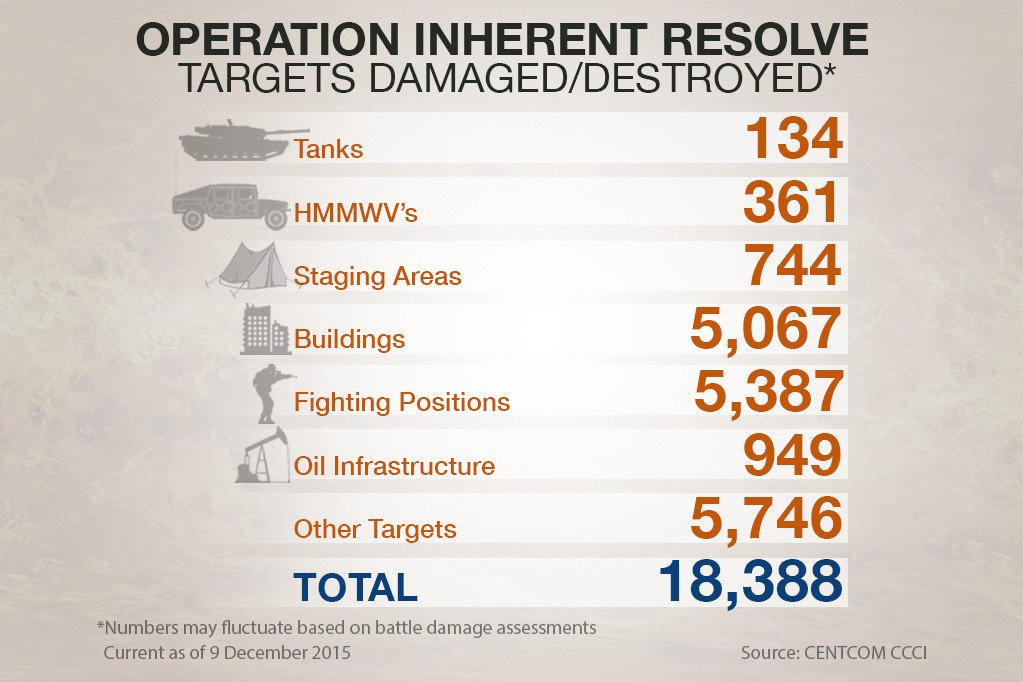 Operation-Inherent-Resolve-December9